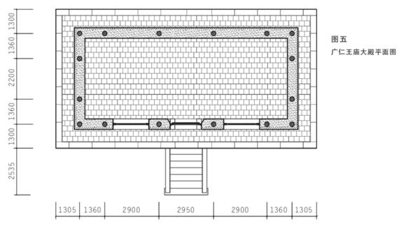 广仁王庙木结构大殿尺度设计分析