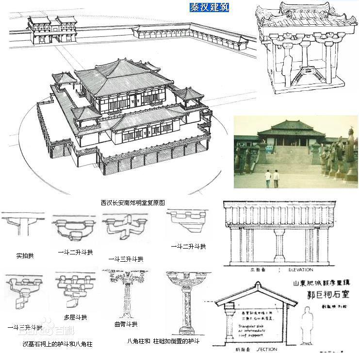 西汉长安南郊明堂复原图.jpg