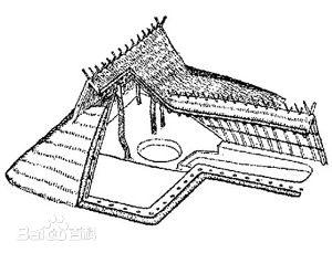 中国古代建筑发展演变各个时期特征